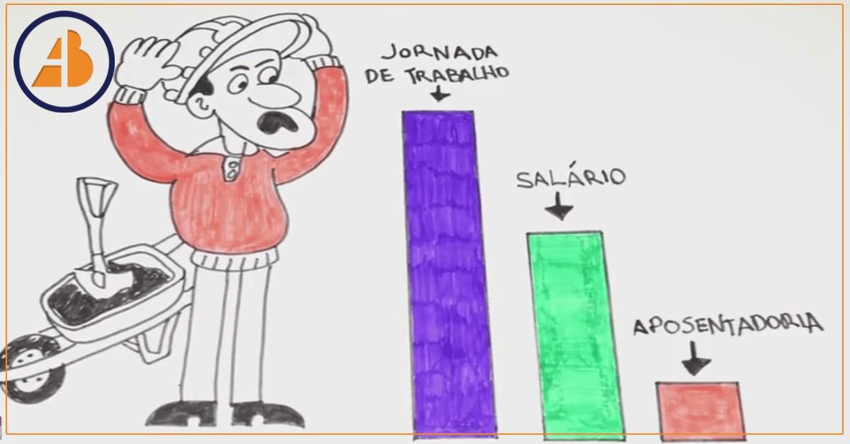 Campanha contra a Reforma da Previdência lança vídeo informativo